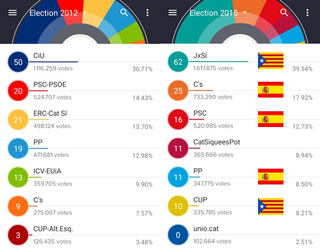 27S-election-results